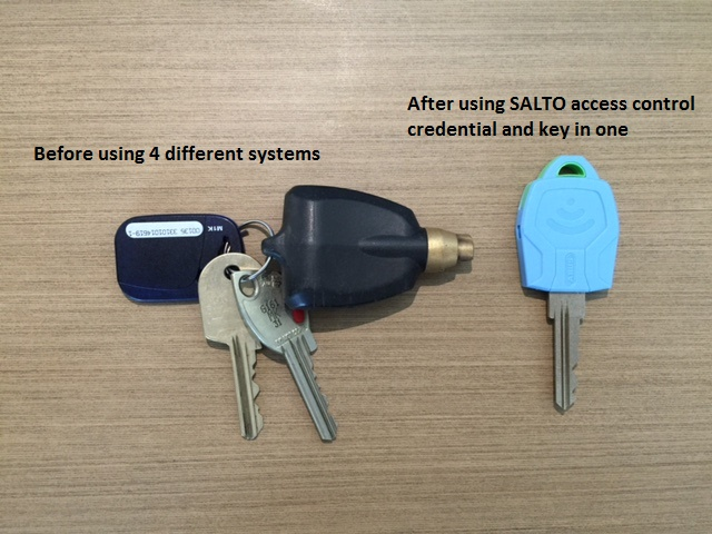 Salto Archives - Network Locksmiths